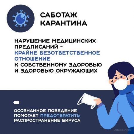 КОРОНАВИРУС: Информация населению